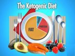 truth about keto logo 155x115 -