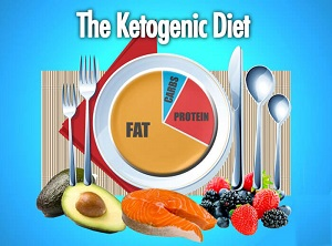 truth about keto logo - Get Product for FREE + Shipping & Handling for Only $19.95